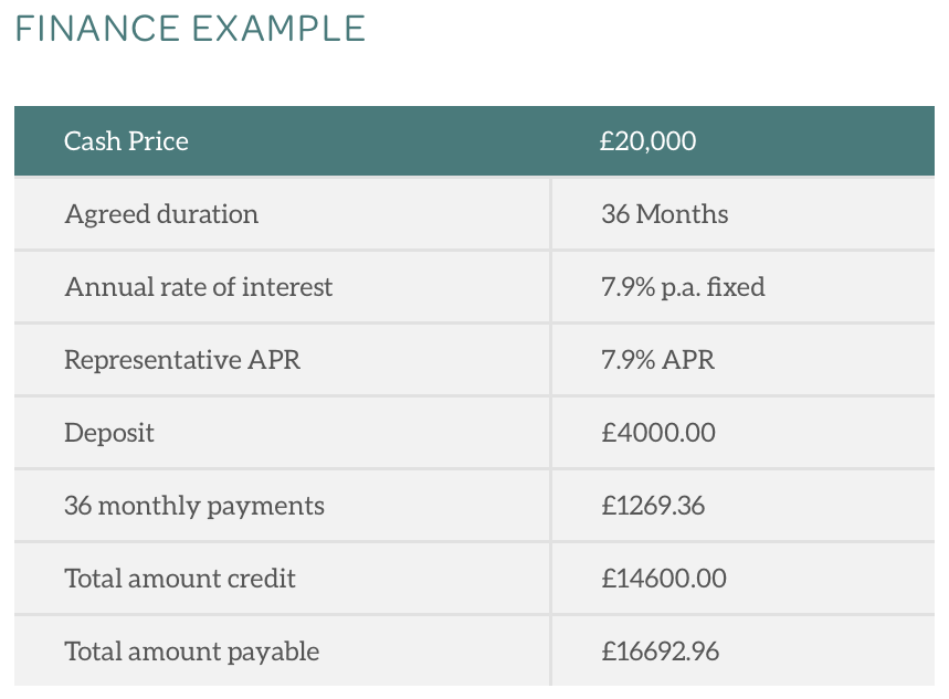 garden room finance example