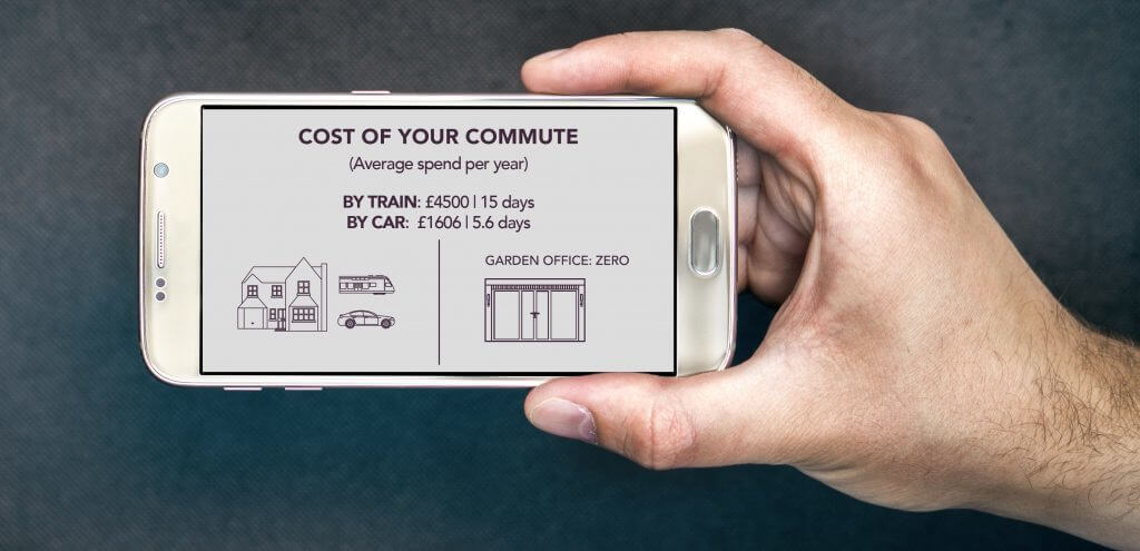 commuting cost