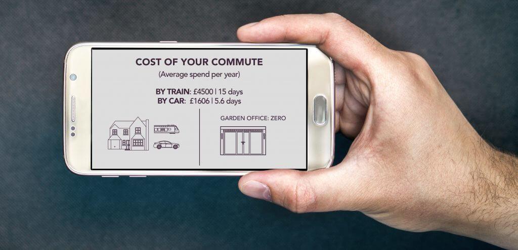 commuting cost