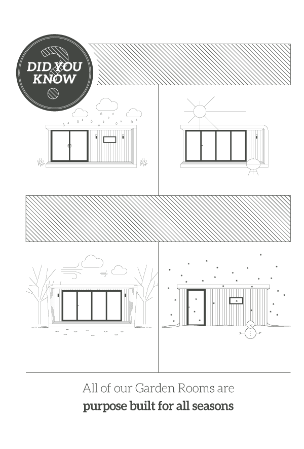 garden room insulated infographic