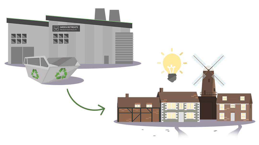 Illustration of a factory with a skip in front and an arrow pointing to a an illustrated village