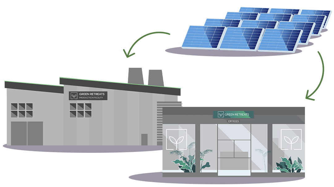 Illustration of a solar panel grid with arrows pointing to an illustrated office and factory